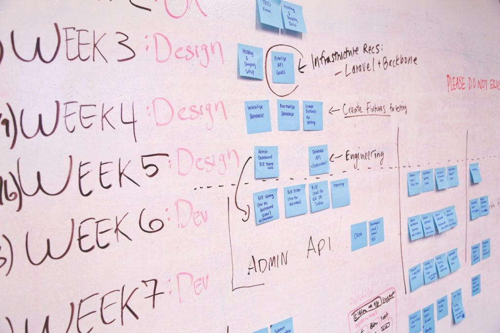 Project Management for Small Businesses
